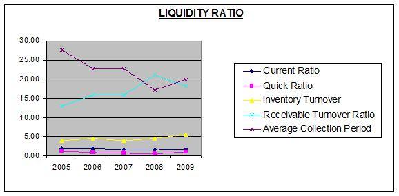 liquidity radio
