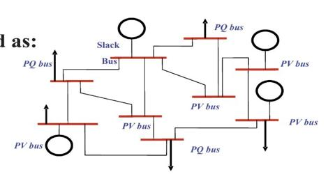Assignment on Power Flow