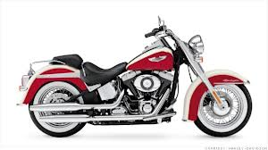 Future Harley Davidson Report