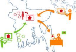 Global Communication of Bangladesh