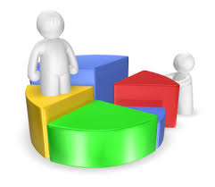 Levels of measurement on statistics