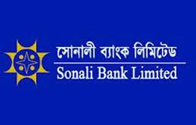 Credit Risk Management of Sonali Bank