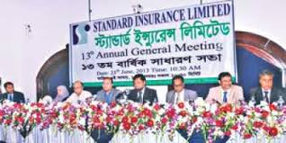 Financial Performance of Standard Insurance Limited
