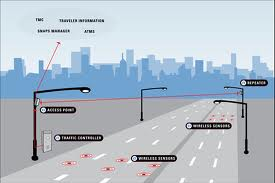 An Image Based Approach for Vehicle Detection