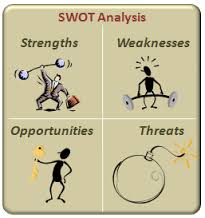 Bangladesh Rupali Bank Swot Analysis
