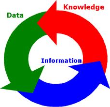 What is the difference between data information and knowledge