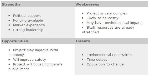 Analysis  Example Swot Analysis Paper