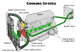 Commissioning of Evaporative Cooling Systems