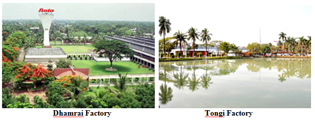 Factories of Bata Shoe Company (Bangladesh) Ltd