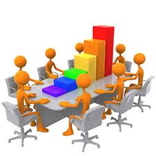 Practices of Financial Management in Business Organization
