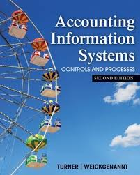Maintenance of Accounting Information System at Private Banking Sector in Bangladesh
