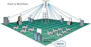BWA ISP Management System