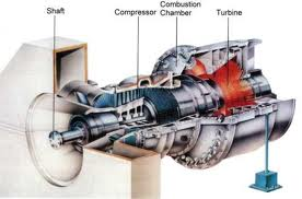 Development of Industrial Gas Turbine power plant in Baximco Pharmaceutical