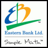 Credit Management Policy of Eastern Bank Ltd
