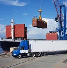 Import trade of Bangladesh