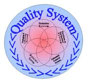 Quality Management System in Garments Industry of Bangladesh