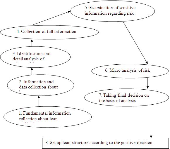 Listened your term paper on management information system of dutch bangla bank limited evident