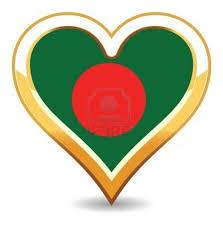Peoples Perspective Regarding Bangladesh for Marketing