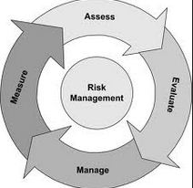 Case Study of Credit Risk Management