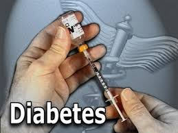 Various Aspects of Diabetes Mellitus