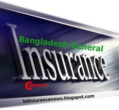 Balance Sheet of General Insurance Company