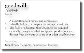 How Goodwill is Created?