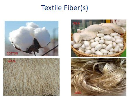 Textile Fiber Assignment Point