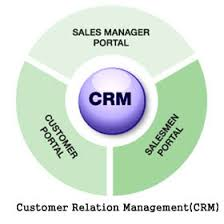 Benefits of e-CRM for Banks and their Customers