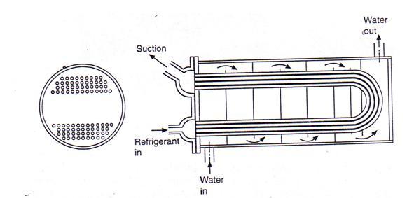 evaporator suction