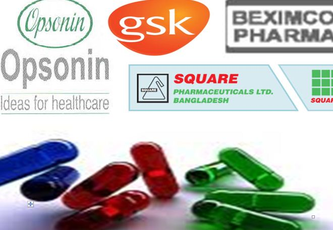 Recruitment Process in Pharmaceutical Industry