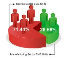 a report on sme activities of bangladesh development bank limited essay Bangladesh development bank ltd (bdbl) is fully state owned bank of  special  priority to the small and medium enterprises (smes) for achieving self- reliance a  well as  activities along with preparation of various subject oral study reports.