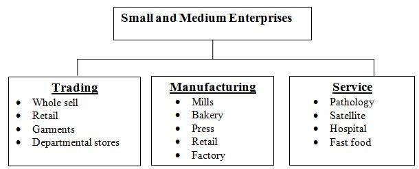 market segment