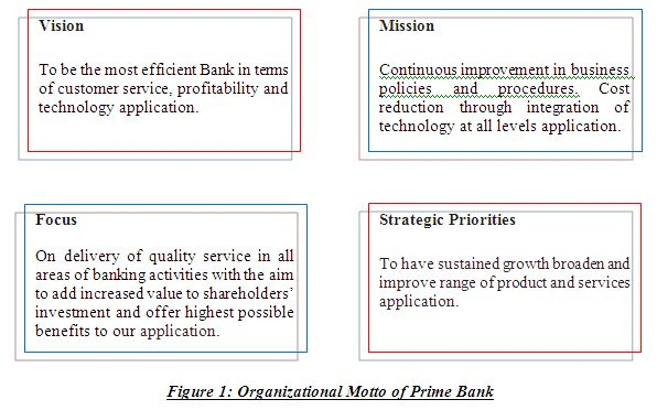 merchant banking in bangladesh a case study on prime finance investment ltd Jp morgan asset management is a leading asset manager for individuals, advisors and institutions our investment professionals are located around the world, providing strategies that span the full spectrum of asset classes.