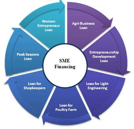 sme assignmnt Version: sme approved script last modified: 1/31/2007 4:24:00 pm sap parent   3 click the (organizational assignment folder) to view the selections.