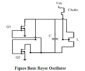 Basic Royer Oscillator