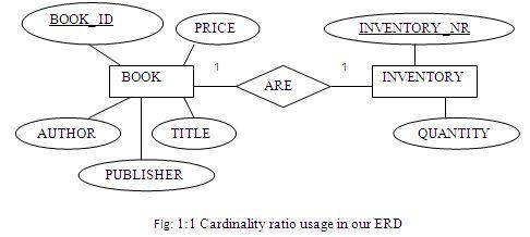 Cardinality ratio