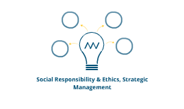 Corporate Social Responsibilities and Managerial Ethics