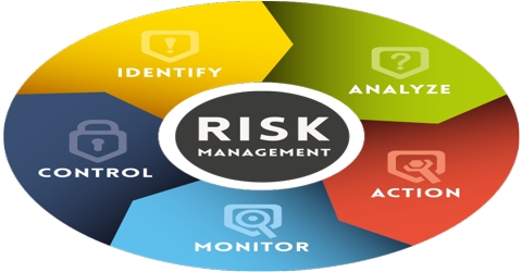 Report on Analysis of Credit Risk Management of National Bank
