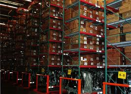Inventory Management Policy