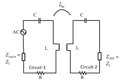 Magnetic Resonant Coupling