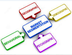 Significance of Market Segmentation