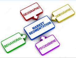 Significance of Market Segmentation