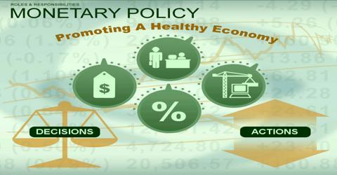 Internship Report on Monetary Policy Experience of Bangladesh
