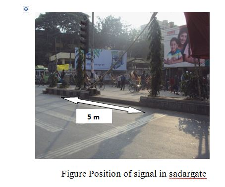 Position of signal