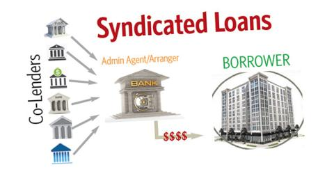 Internship Report on Syndicated Loan Practiced