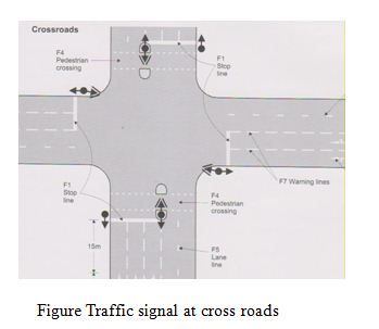 Traffic signal at cross roads
