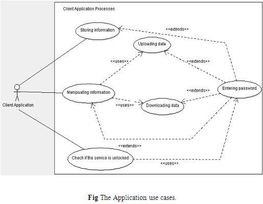 application case