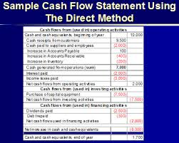 Application of Different Cash flow Methods