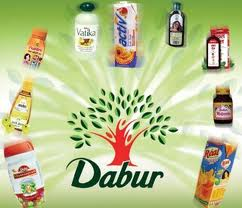 Project Report on Customer Satisfaction of Dabur