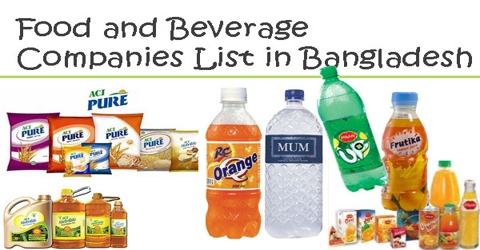 Marketing Activities of Akij Food and Beverage Limited